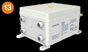 Bild von einer Elektrobox