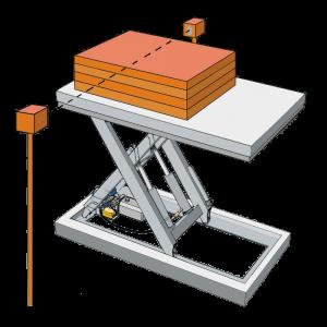 Bild von einer Höhenkontrolle / Fotozelle