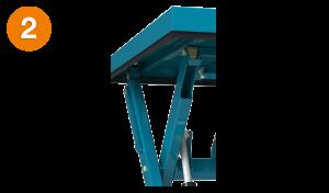Bild von einem Hubtisch Vierkantprofil der Scheren
