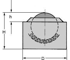 Zeichnung von Kugelrolle ohne Bund Stahl-massiv 15, 22, 30, 45, 60 mm