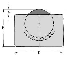 Zeichnung von Kugelrolle ohne Bund Stahl-massiv 76 und 90 mm